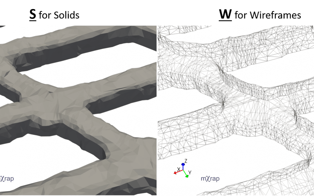 Switch between solid surface and wireframe mode