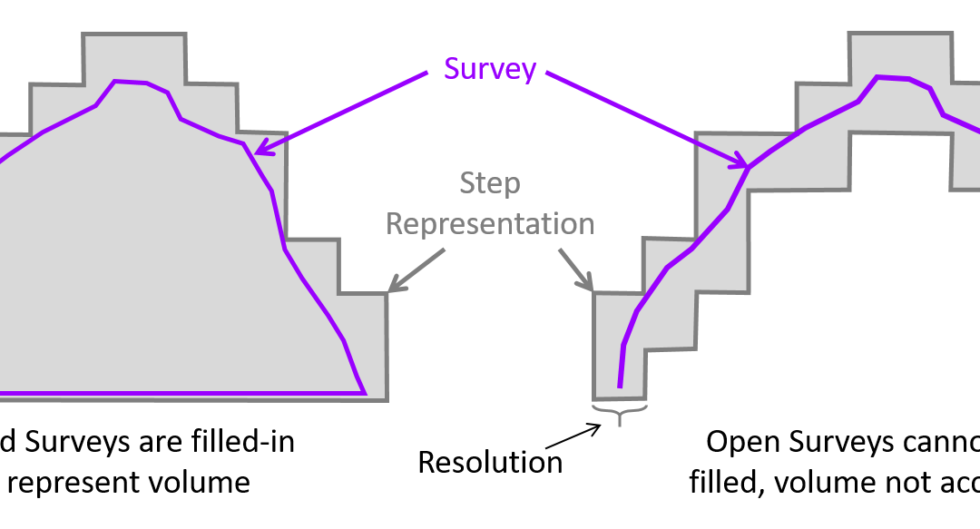 Mine Geometry Models Application