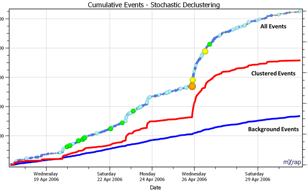 Stochastic Declustering Explained